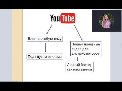Рекрутинг в интернете . Личный опыт ✅Спикер: лидер ESSENS  Юлия Ситникова