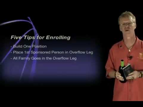 Brig Hart - Getting Started with MonaVie