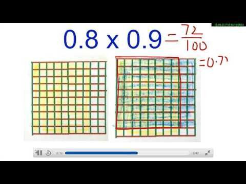 lab 20 decimal multiplication using 10 x 10 graph paper youtube