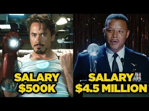 8 Supporting Actors Who Were Paid SIGNIFICANTLY More Than The Main Star