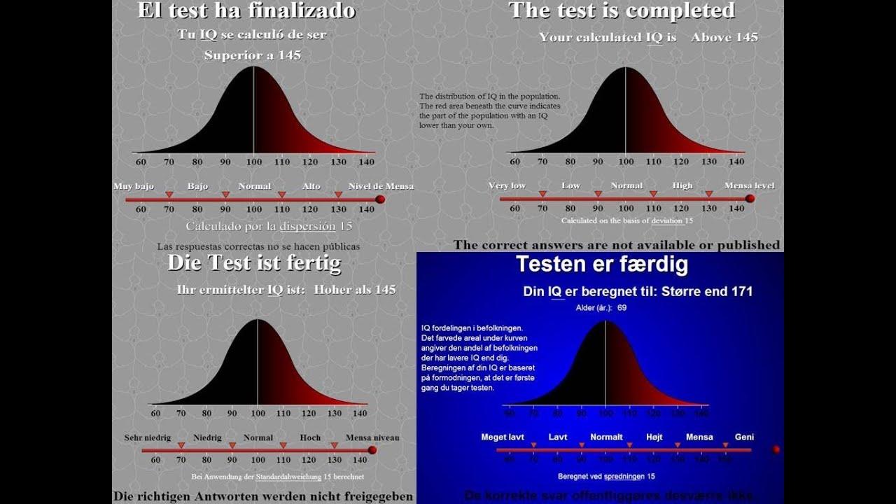 Gratis iq test dansk mensa
