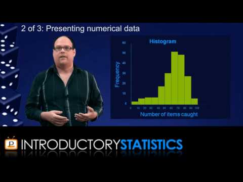 Introductory Statistics - Chapter 2: Presenting data