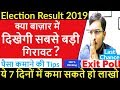 Election Result 2019 One Last Chance Share Market and Mutual Funds ! Tips By Market Maestroo