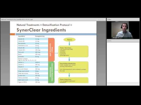 Natural Treatments for Candida Overgrowth - Dr. Brent Barlow ND