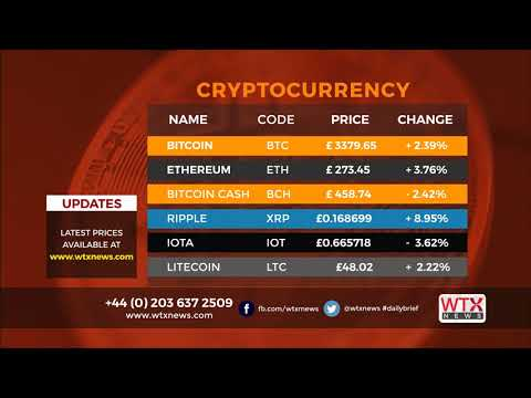 Tuesday 29-08-2017: World Currency Exchange Forex & CryptoCurrency rates latest News