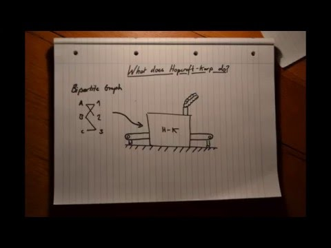 Hopcroft-Karp Explained