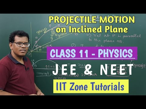 Projectile on Inclined Plane, Concepts & Tricks for Basic  plus JEE MAIN/ JEE ADVANCED / NEET.