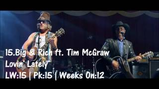 Top 30 Country Songs Week Of 4/23/16
