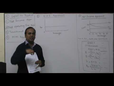 2 Capital Structure Theories mpeg4