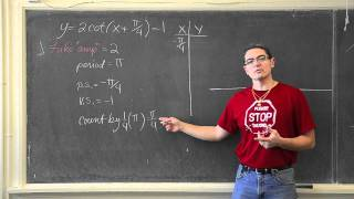 Tangent & Cotangent Graphs w/ Transformations