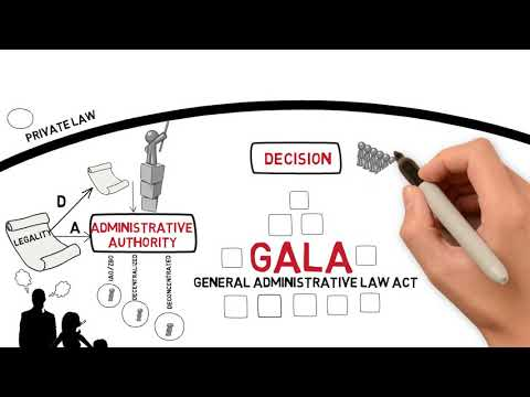 GALA: The General Administrative Law Act (Netherlands)