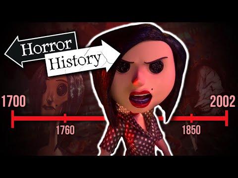 Coraline: The History of The Beldam | Horror History