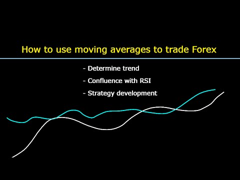 How To Use Moving Averages ( Creating A Trading Strategy )