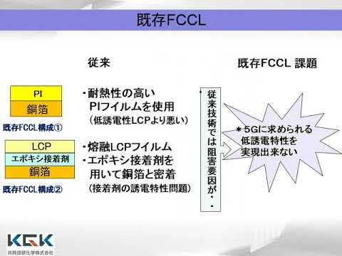 5G FPC材料 FCCL(銅張積層板)用LCP(液晶ポリマー)フィルムのご紹介