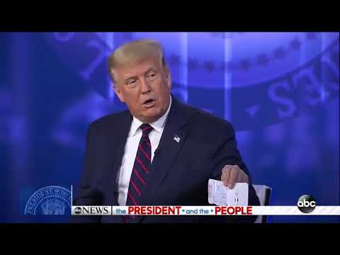 President Trump discusses his historic and powerful response to the China Virus