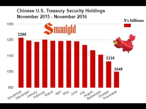 PEOPLE'S BANK OF CHINA ADDS GOLD IN JANUARY WHILE BLEEDING FOREIGN RESERVES