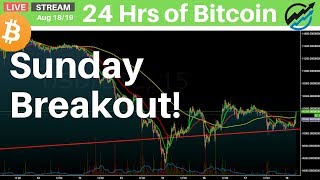 Bitcoin SUNDAY BREAKOUT!  Trend Continuation 1-2-3 Unfolding Today?  | Aug 18/19