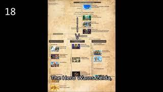 Franchises in 45 Seconds | Episode 3 | Legend of Zelda