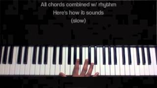 Easy Rap/Hip Hop Chords in A Minor !!