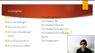 Repeat youtube video ประเทศไทย ต้องไม่มี