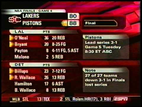 Pistons vs. Lakers - 2004 NBA Finals Highlights (Game 4)