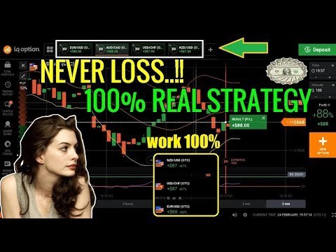 Anne theriault binary options