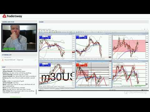 Forex Trading Strategy Webinar Video For Today: (LIVE Tuesday, February 6, 2018)