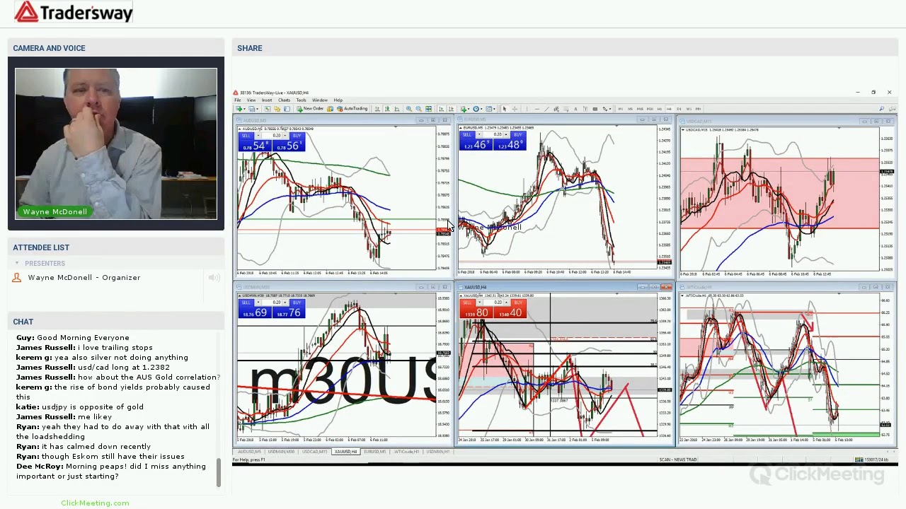 Forex news gci trading open hbk investments aum inc