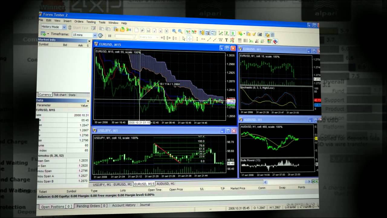 Best us forex brokers 2012
