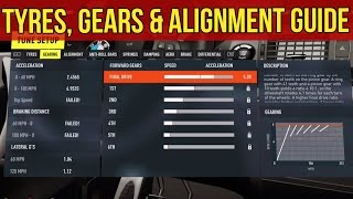 Forza Horizon 2 | Tuning Guide | Tyres, Gears & Alignment