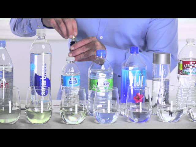 Which water is best for your skin?