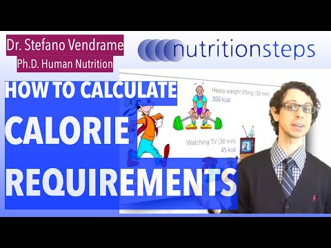 How do we calculate our calorie requirements?