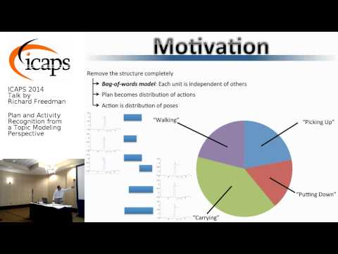 "ICAPS 2014: Richard Freedman on ""Plan and Activity Recognition from a Topic Modeling Perspective"""
