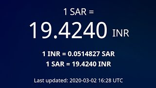#Exchange Rates # Indian Rupees | #02-Mar-2020 | 07:30 pm | #Gulf tech | #Tamil | #HIGH
