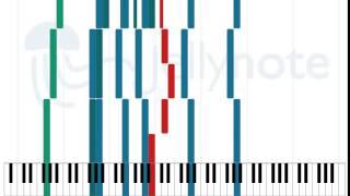 Shamandalie - Sonata Arctica [Sheet Music]