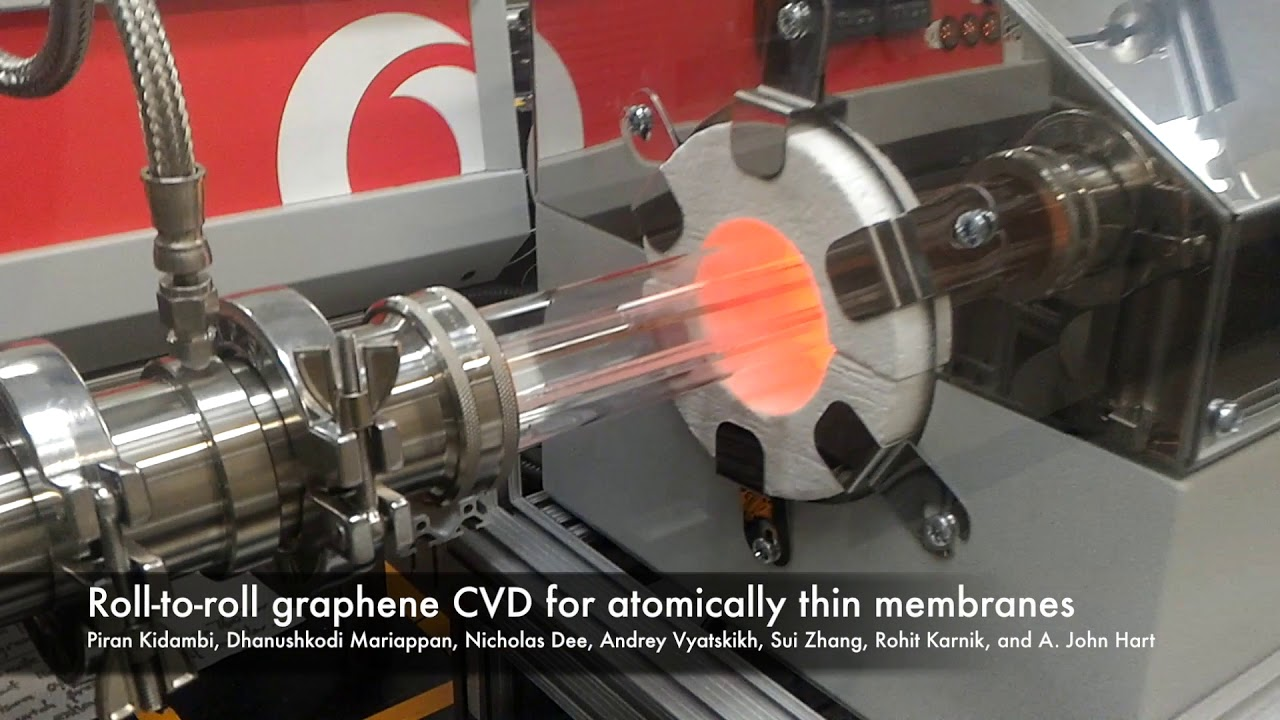 Roll-to-roll graphene CVD for atomically thin membranes
