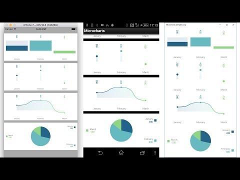 Charts pour Xamarin [Français] - YouTube