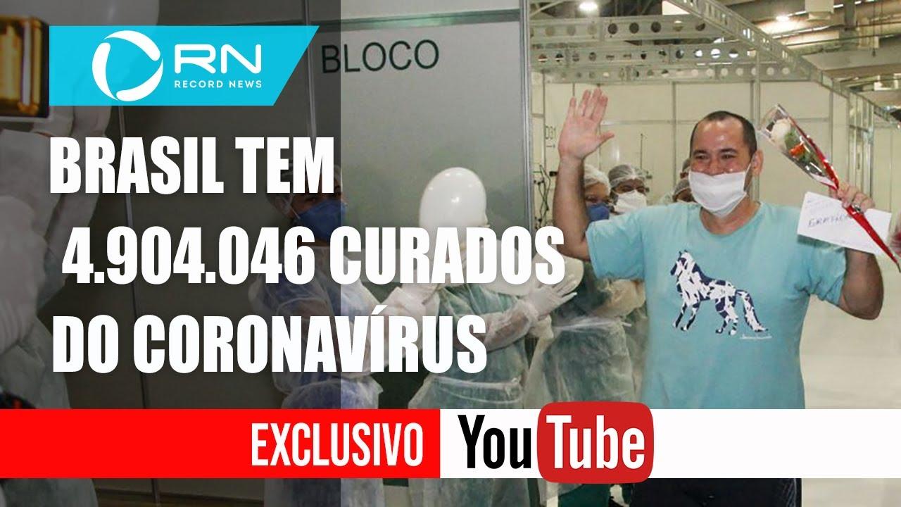 Brasil tem 4.904.046 recuperados do coronavírus e 377.649 estão em acompanhamento