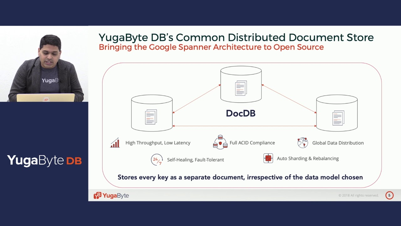 Data Modeling Basics: PostgreSQL vs Cassandra vs MongoDB