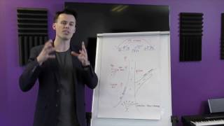 The difference between vision, mission, goals and intentions with Steve Jaz