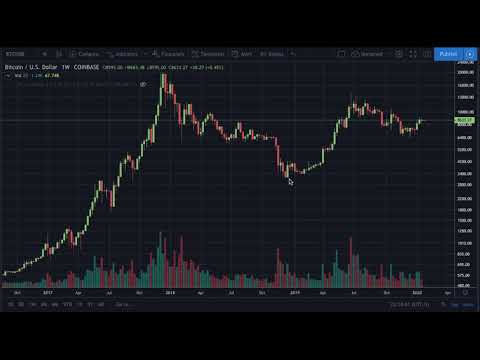 what time does the cryptocurrency market close
