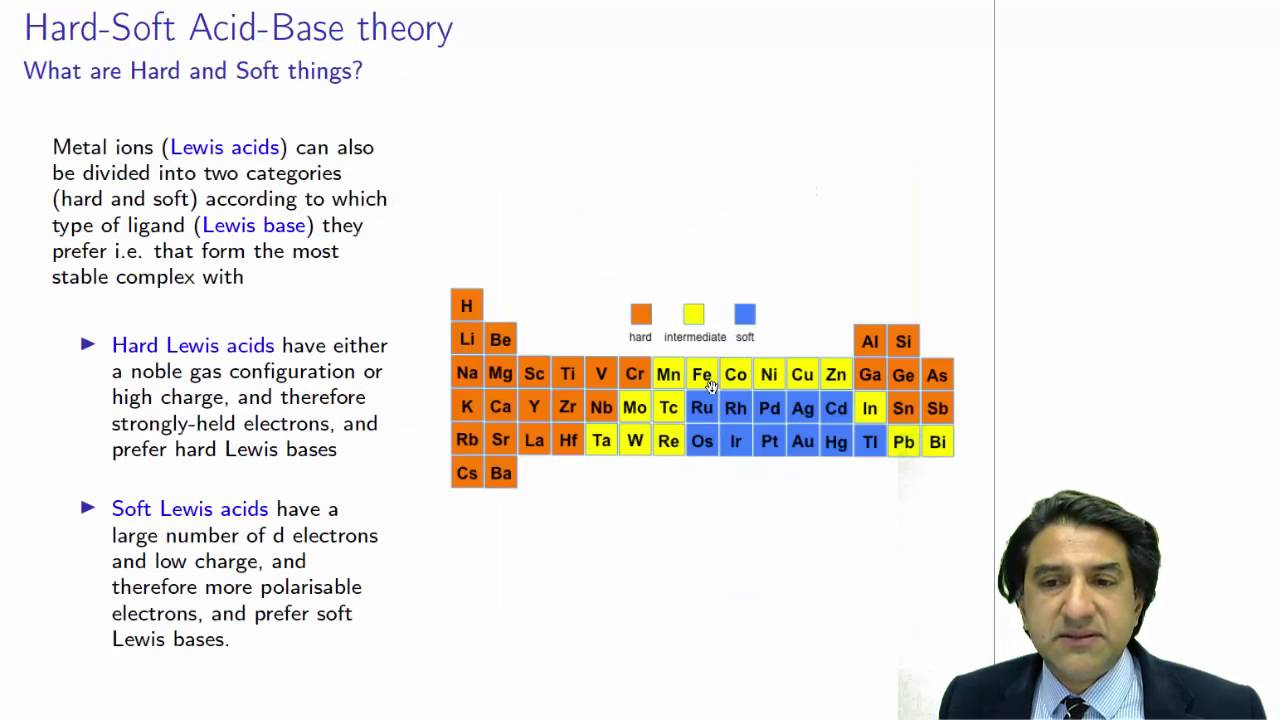 Chem3006 28 Hard Soft Acid Base Theory Examples Youtube