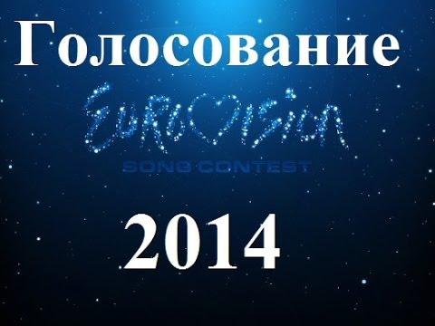 Евровидение 2014, Финал, Голосование, Результаты, Кончита Вурст