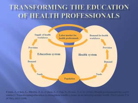 Interprofessional Education for Tomorrows Health Care