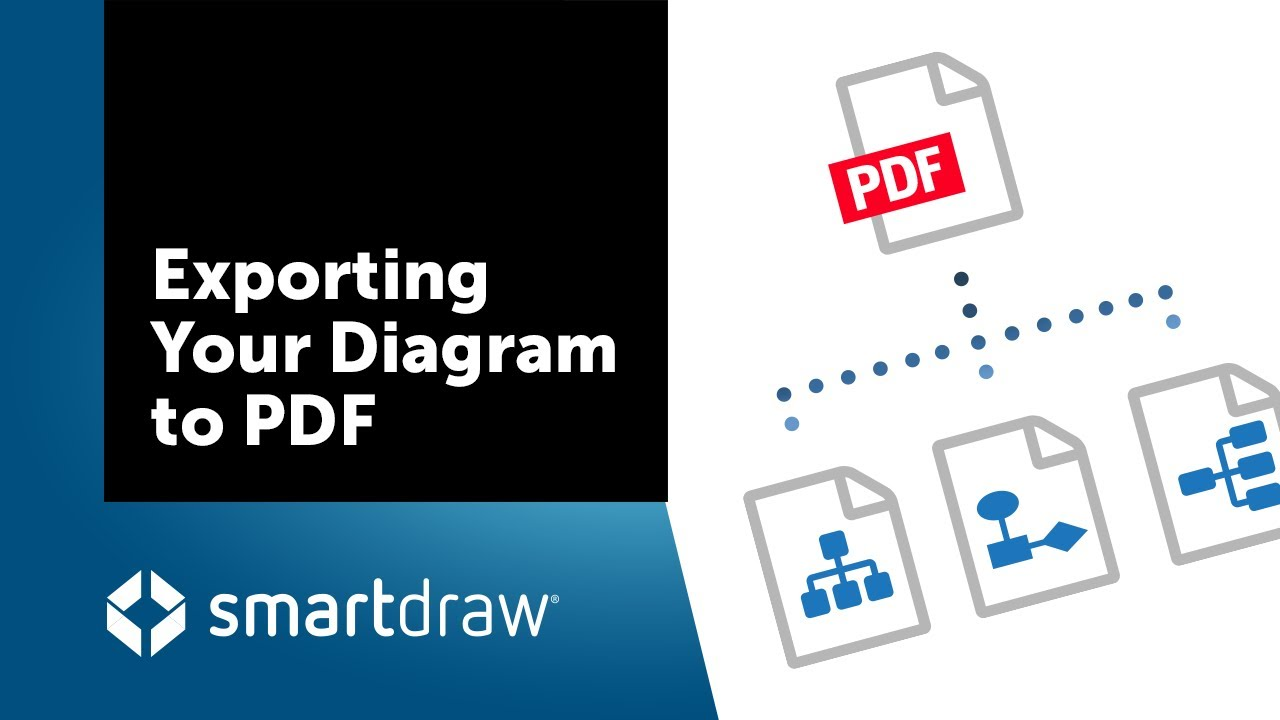 SmartDraw Tip: Exporting Your Diagram to PDF