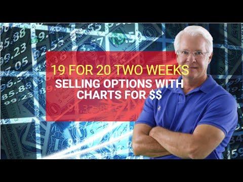 Schaeffers weekly options trader