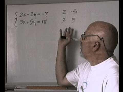 Sistemi di Equazioni: Tecnica di CRAMER