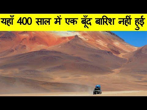 Top Random Facts In Hindi