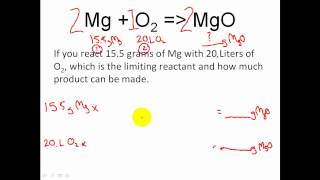 STOICHIOMETRY - Limiting Reactant & Excess Reactant Stoichiometry & Moles