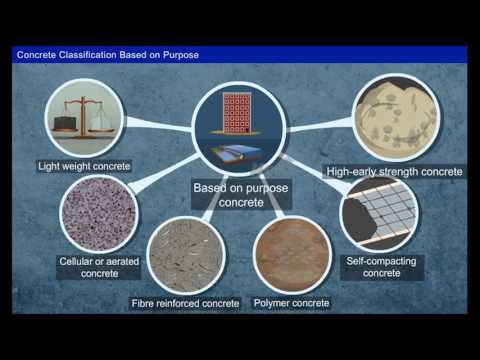 Classification of Concrete [Year - 1]